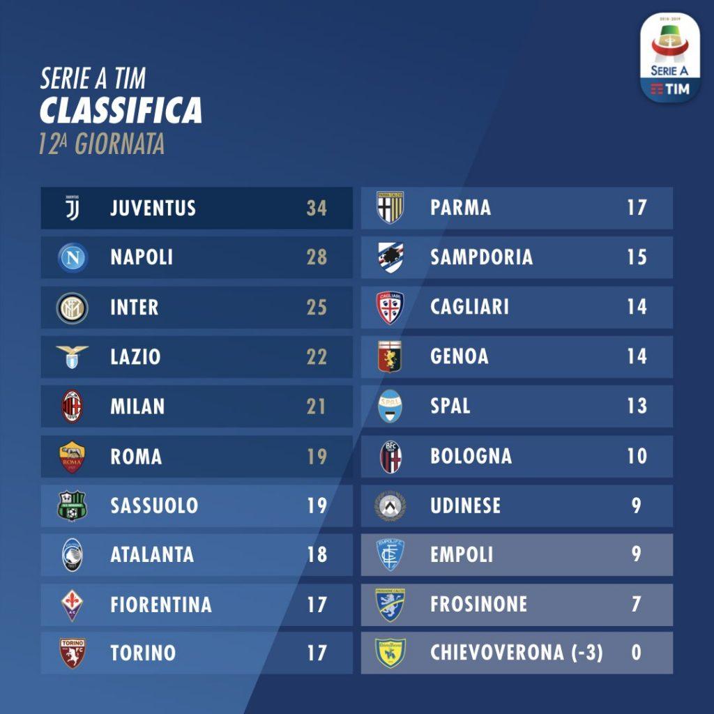 Serie A Sportstar Magazine 2